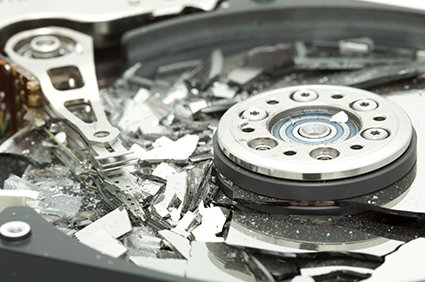 The Industry's Best Ways to Prevent Data Loss